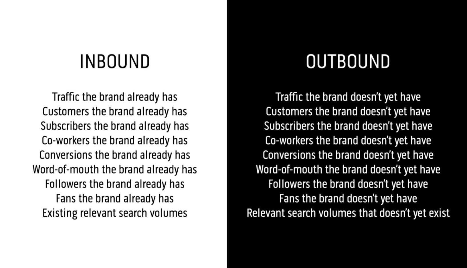 Whispr Group Communication Insights - Inbound & Outbound
